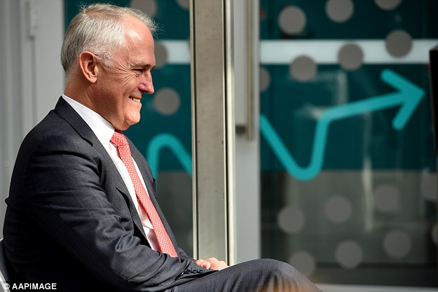 Malcolm Turnbull pledges support for quantum innovation